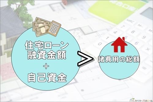 住宅ローン計画500.jpg