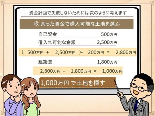 家づくりにかかるお金_page-0015500.jpg